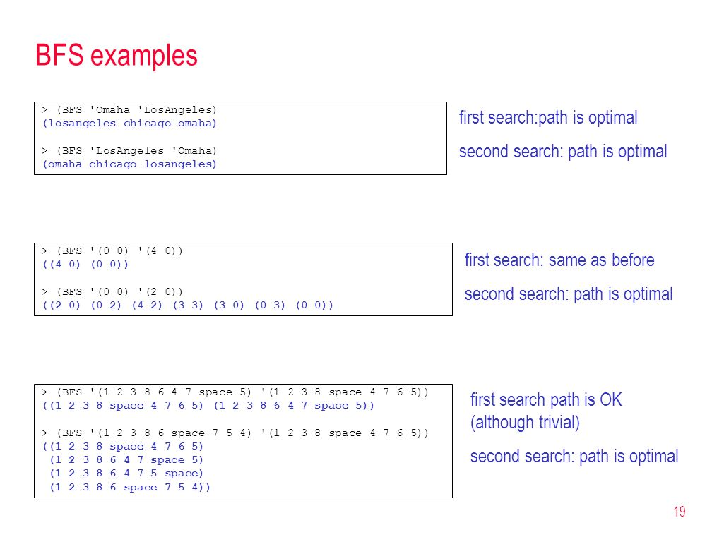 BFS examples first search:path is optimal