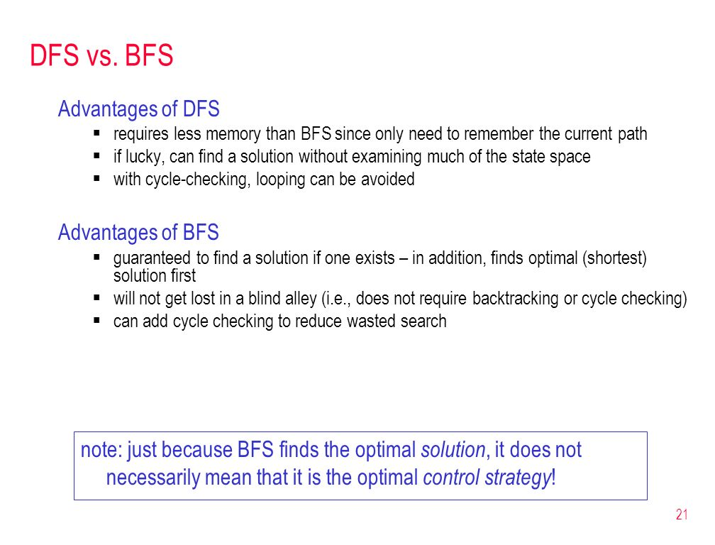 DFS vs. BFS Advantages of DFS Advantages of BFS