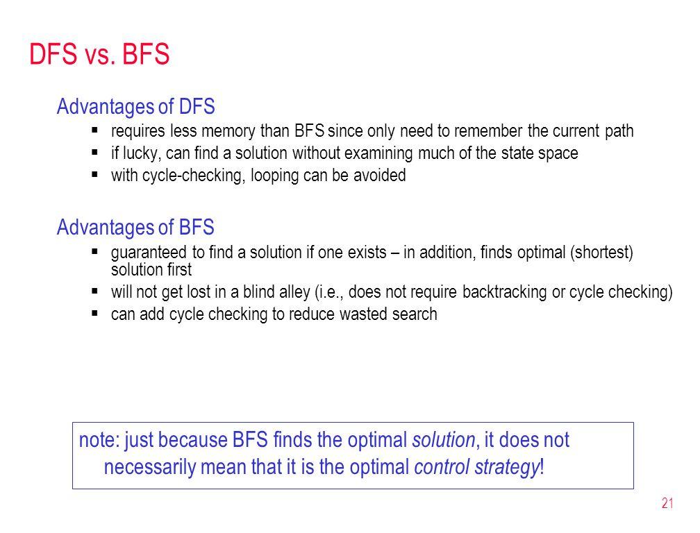 DFS vs. BFS Advantages of DFS Advantages of BFS
