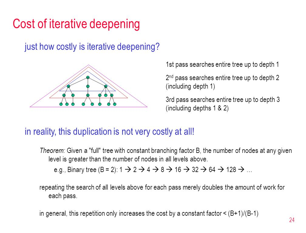Cost of iterative deepening