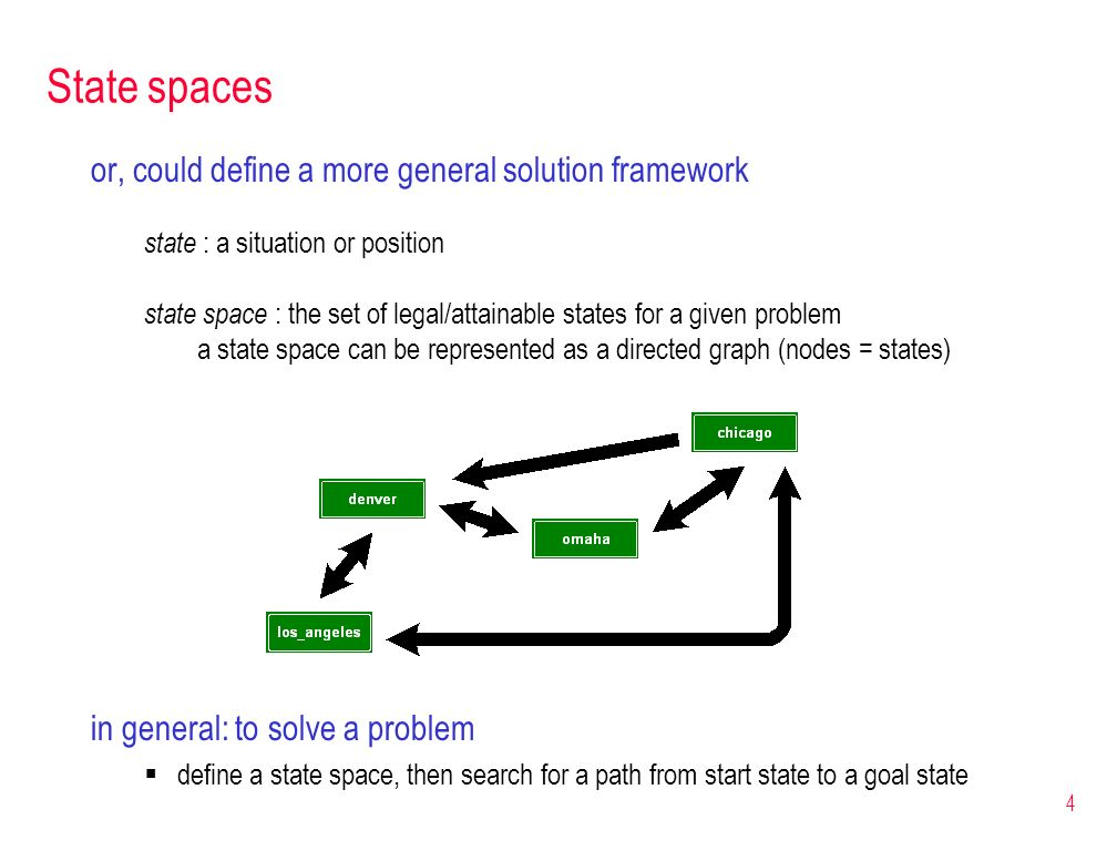 State spaces or, could define a more general solution framework