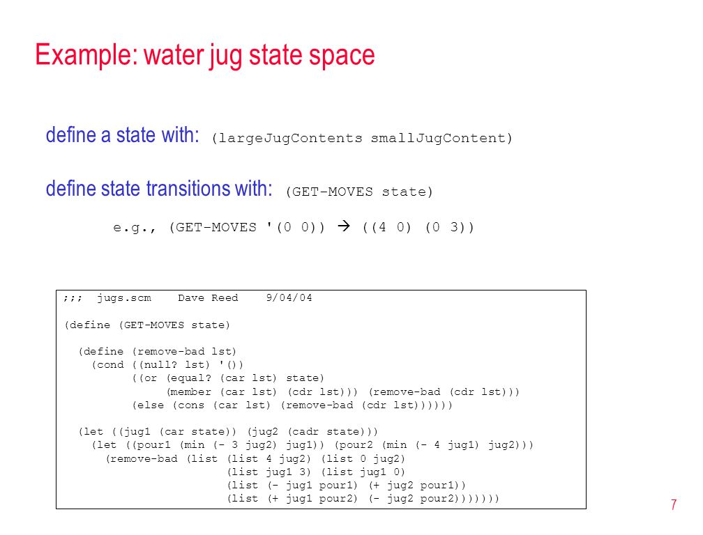 Example: water jug state space