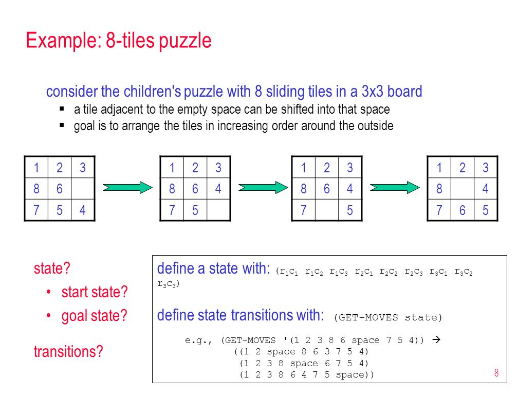 Example: 8-tiles puzzle