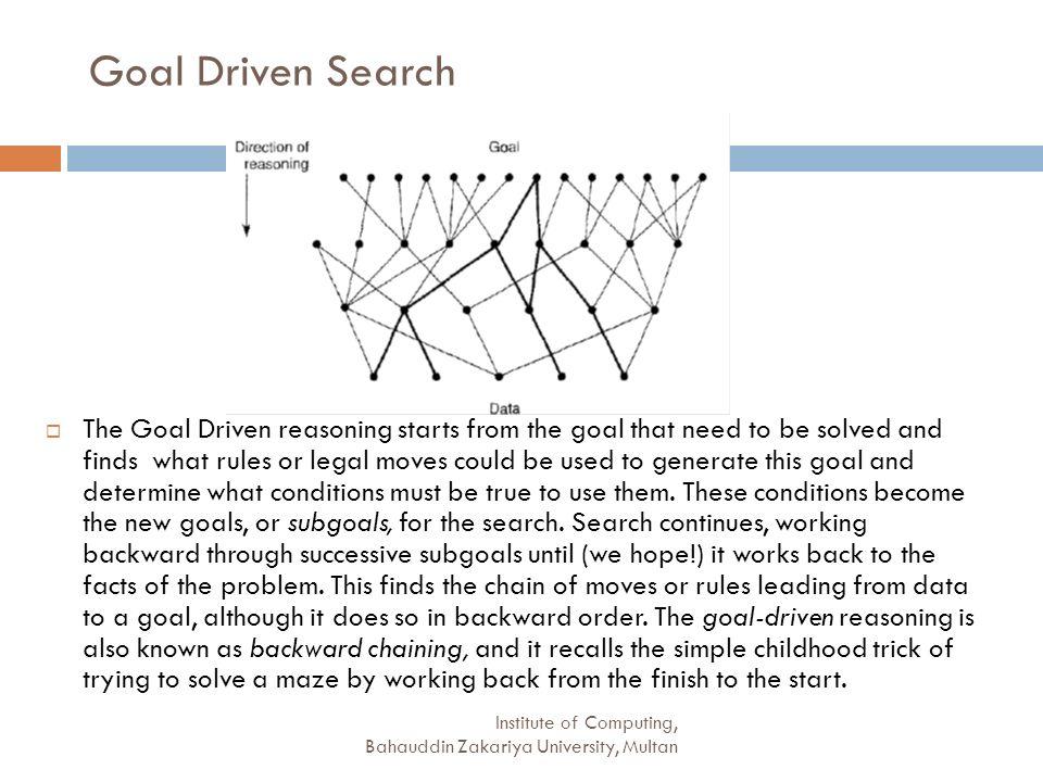 Goal Driven Search