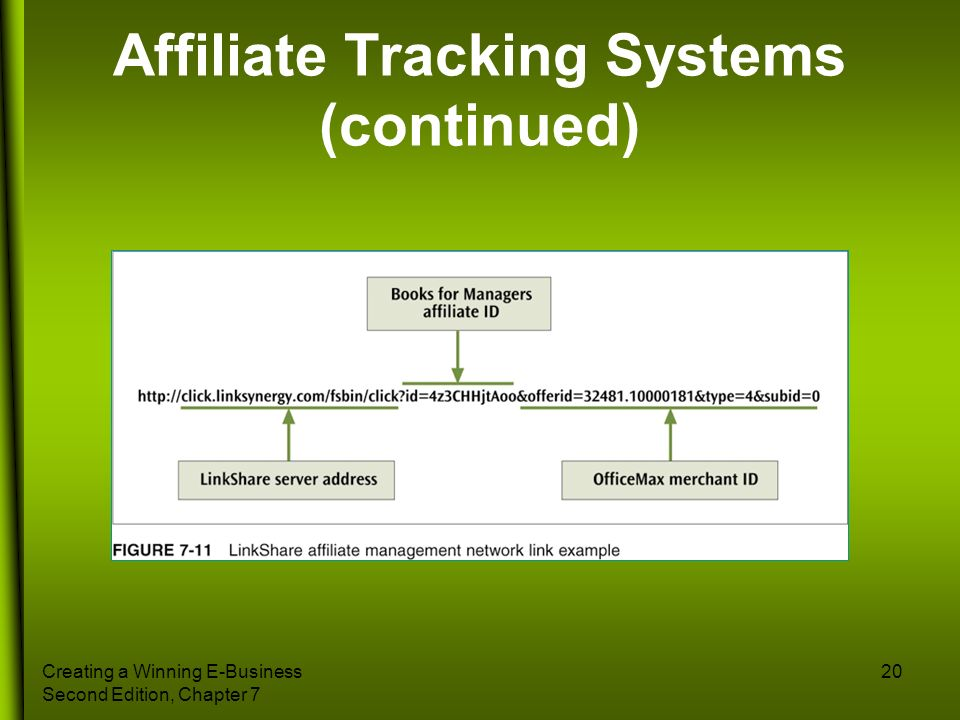 Affiliate Tracking Systems (continued)