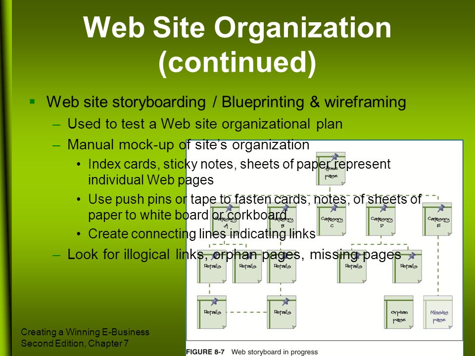 Web Site Organization (continued)