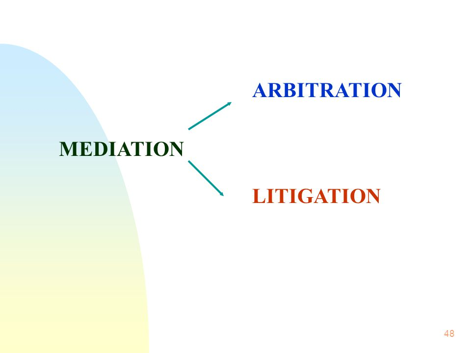 ARBITRATION MEDIATION LITIGATION