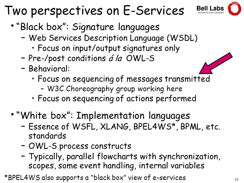 Two perspectives on E-Services