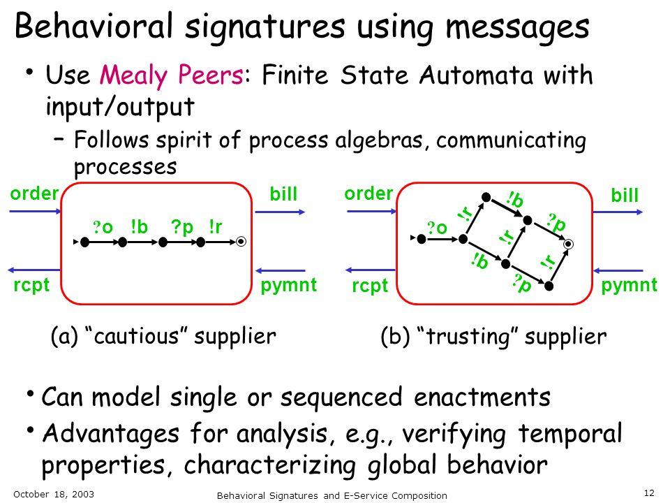 Behavioral signatures using messages