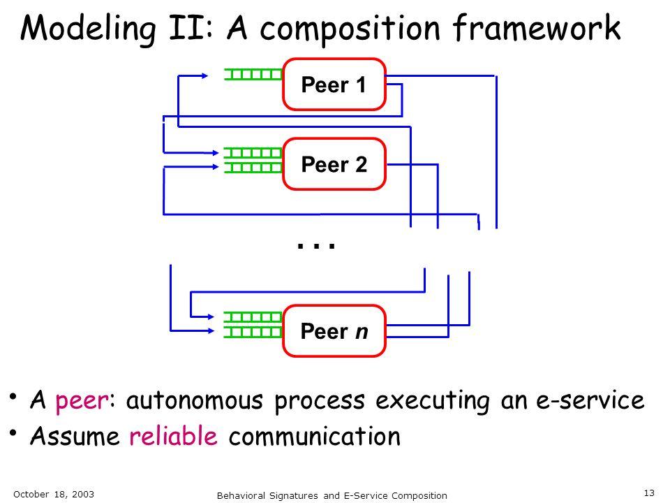 Modeling II: A composition framework