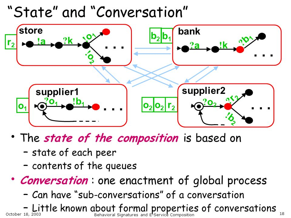 State and Conversation