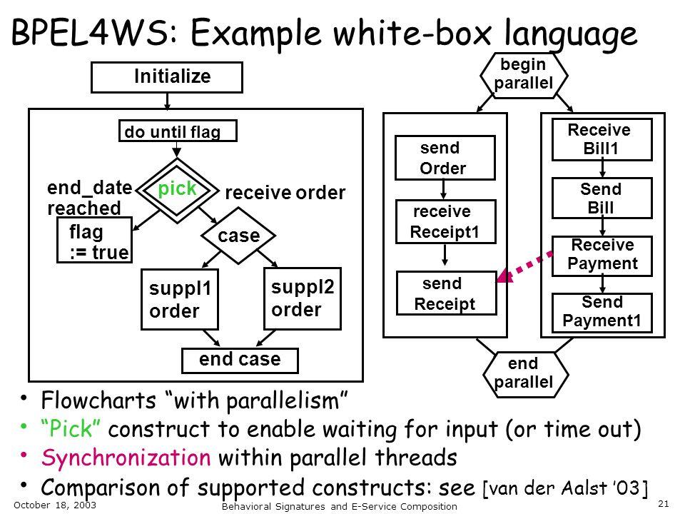 BPEL4WS: Example white-box language