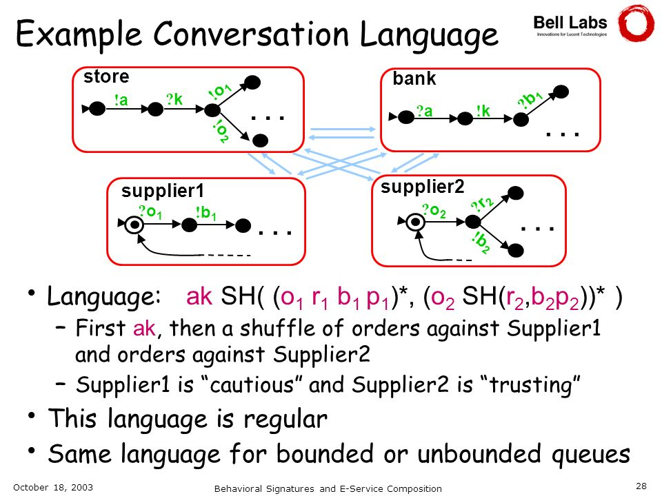 Example Conversation Language
