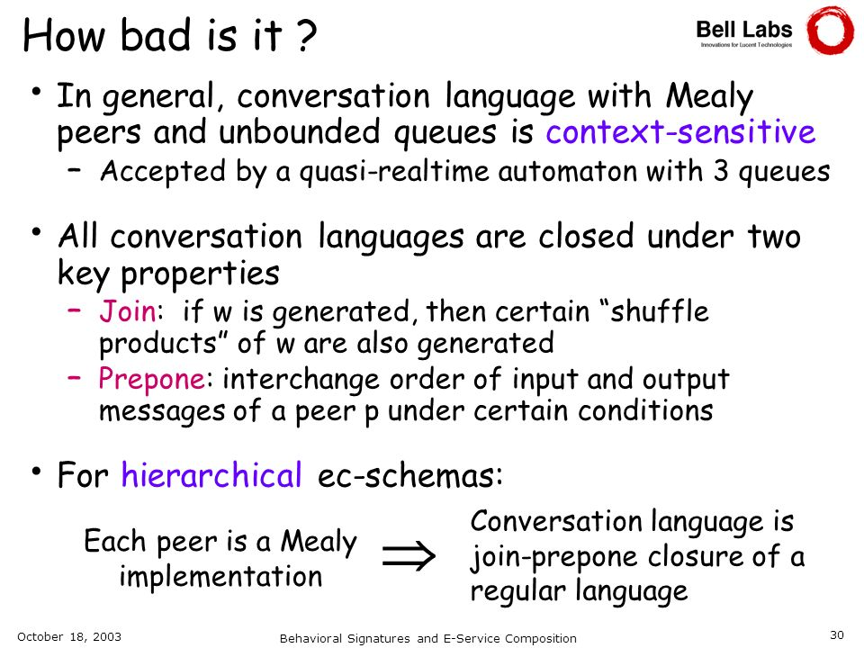 How bad is it In general, conversation language with Mealy peers and unbounded queues is context-sensitive.