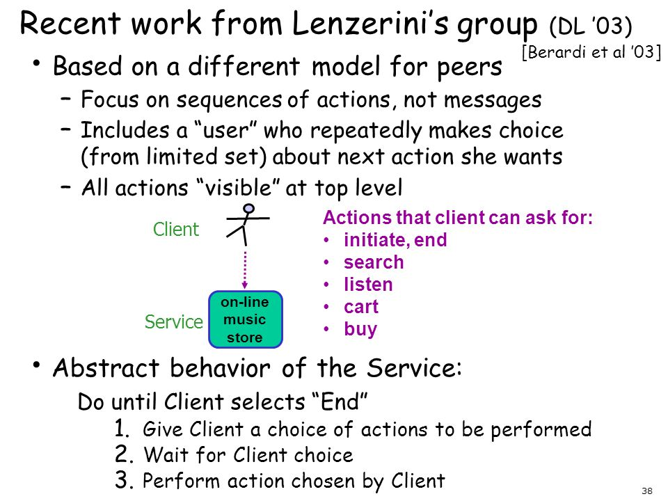 Recent work from Lenzerini's group (DL '03)