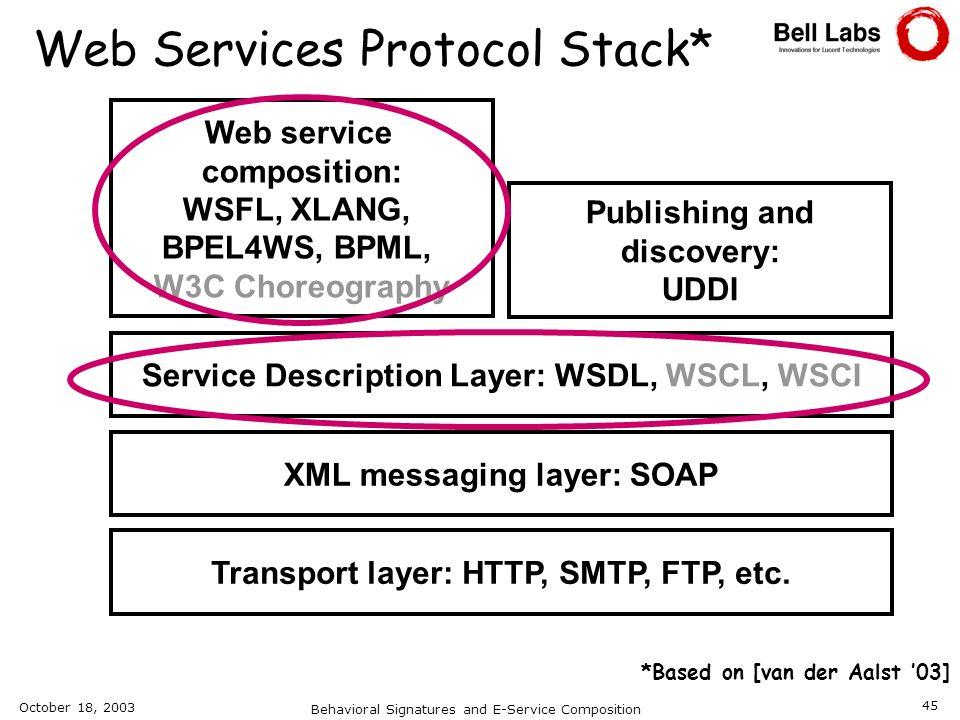 Web Services Protocol Stack*