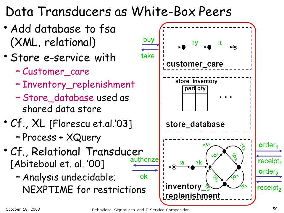 Data Transducers as White-Box Peers