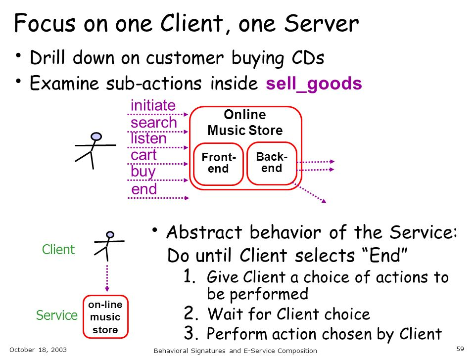 Focus on one Client, one Server