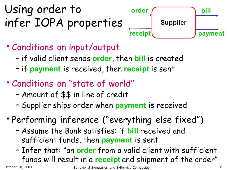 Using order to infer IOPA properties