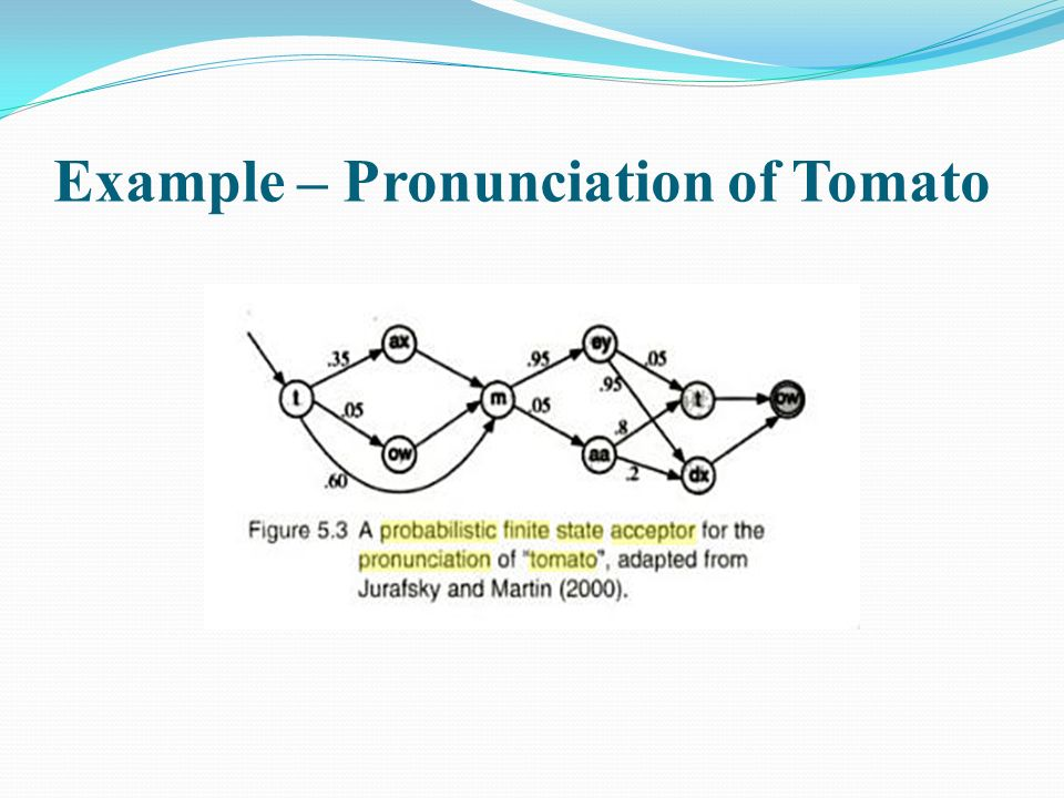 Example – Pronunciation of Tomato
