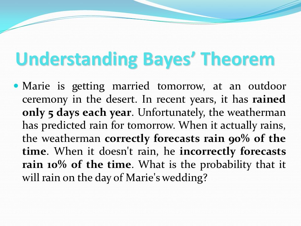 Understanding Bayes' Theorem