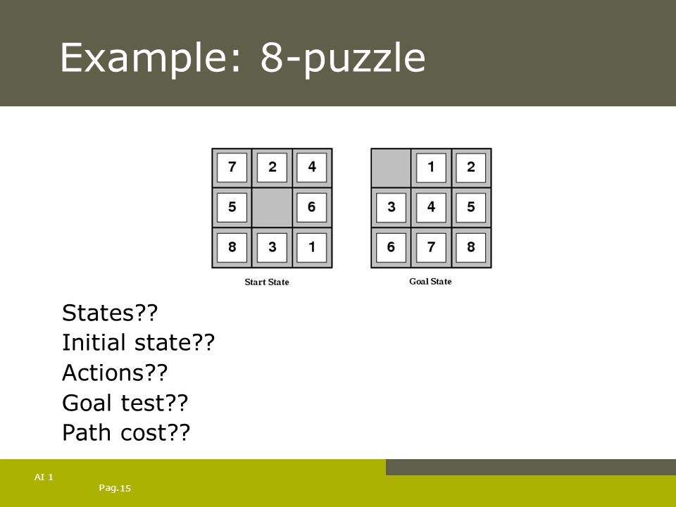 Example: 8-puzzle States Initial state Actions Goal test