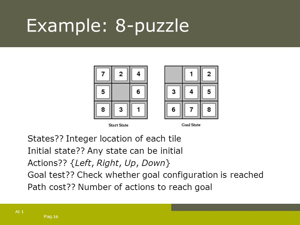 Example: 8-puzzle States Integer location of each tile