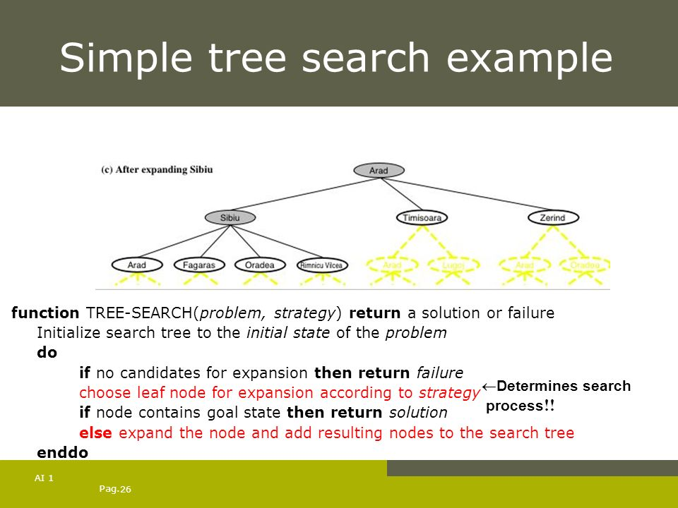Simple tree search example