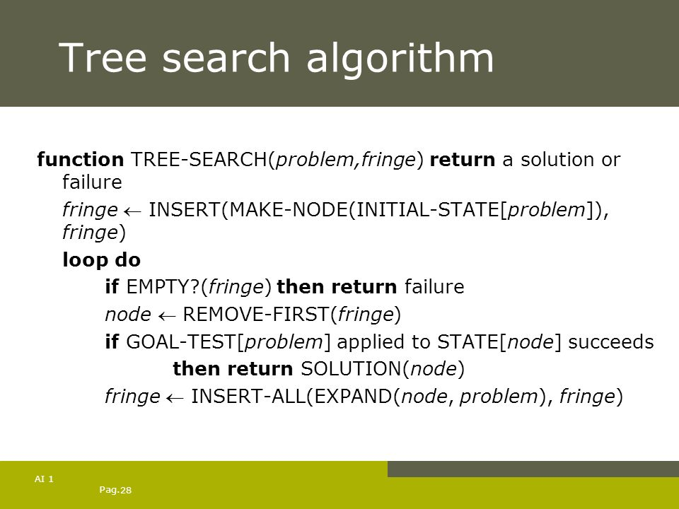 Tree search algorithm function TREE-SEARCH(problem,fringe) return a solution or failure.