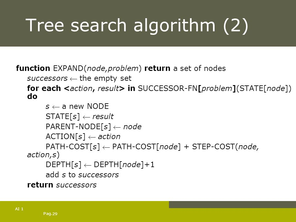 Tree search algorithm (2)
