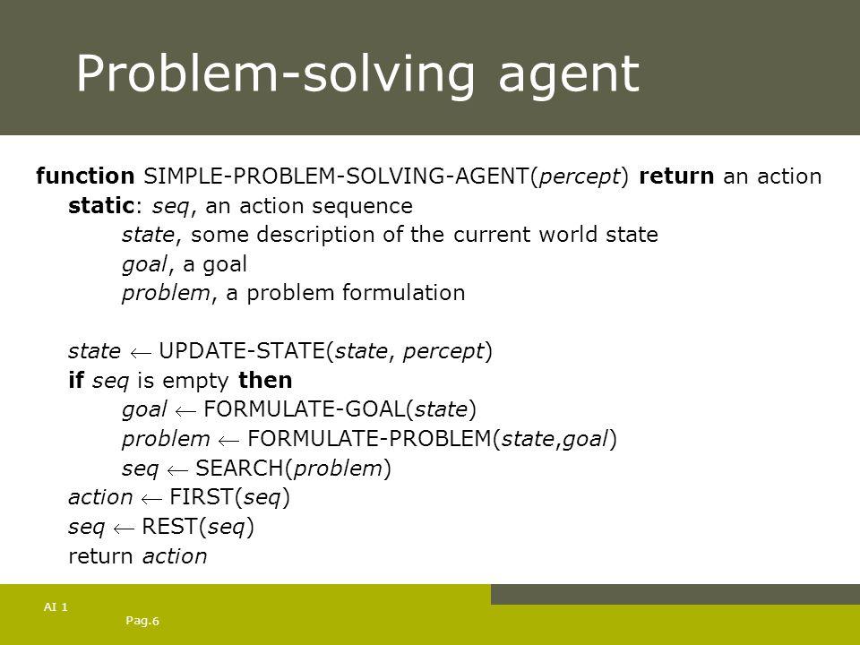 Problem-solving agent