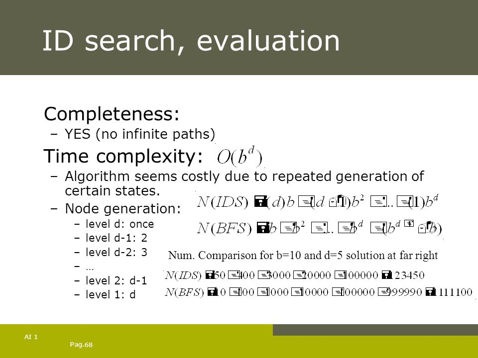 ID search, evaluation Completeness: Time complexity: