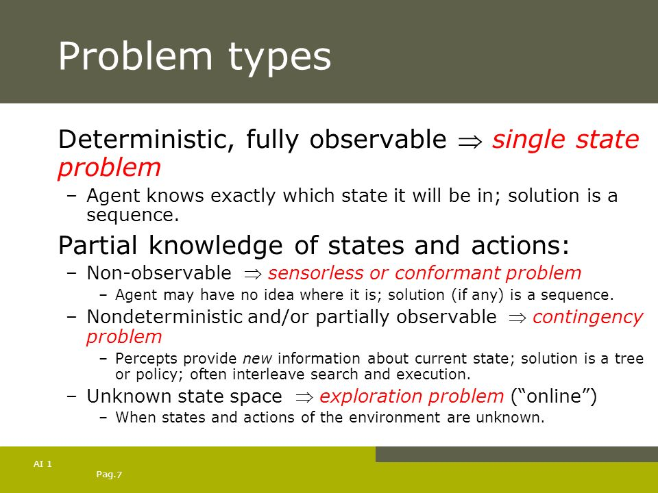 Problem types Deterministic, fully observable  single state problem