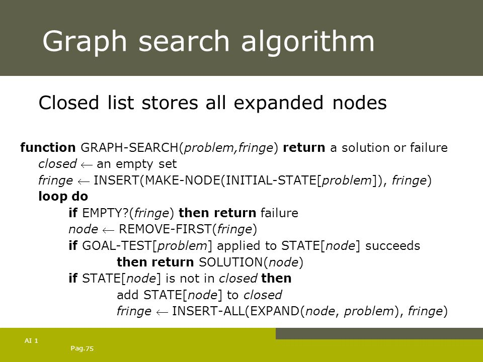 Graph search algorithm