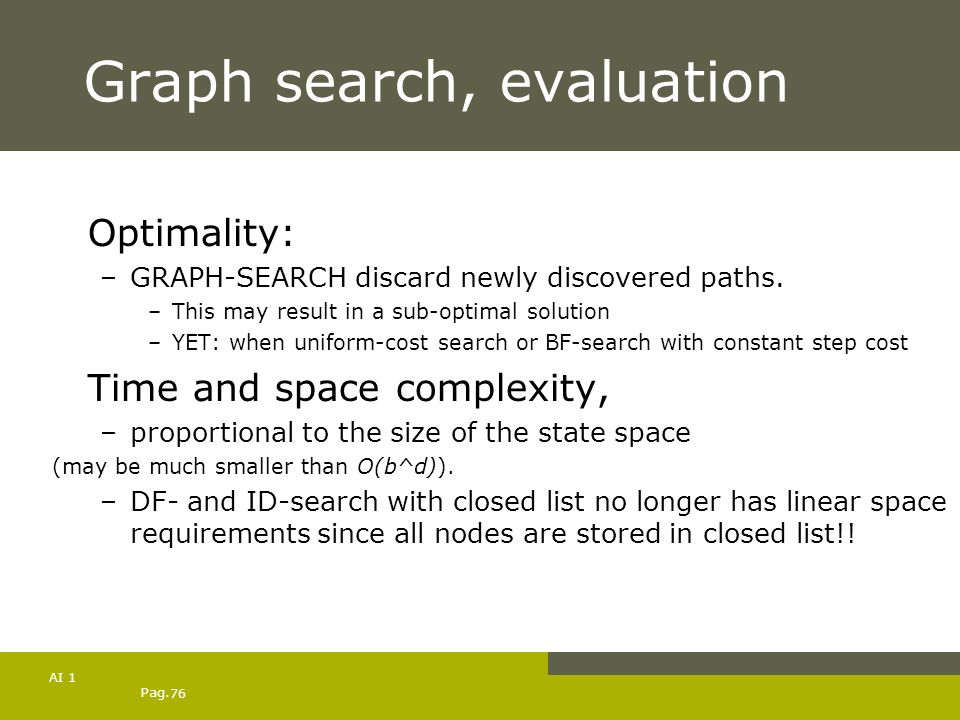 Graph search, evaluation