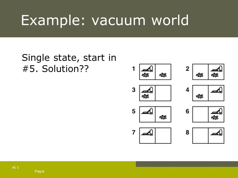 Example: vacuum world Single state, start in #5. Solution AI 1