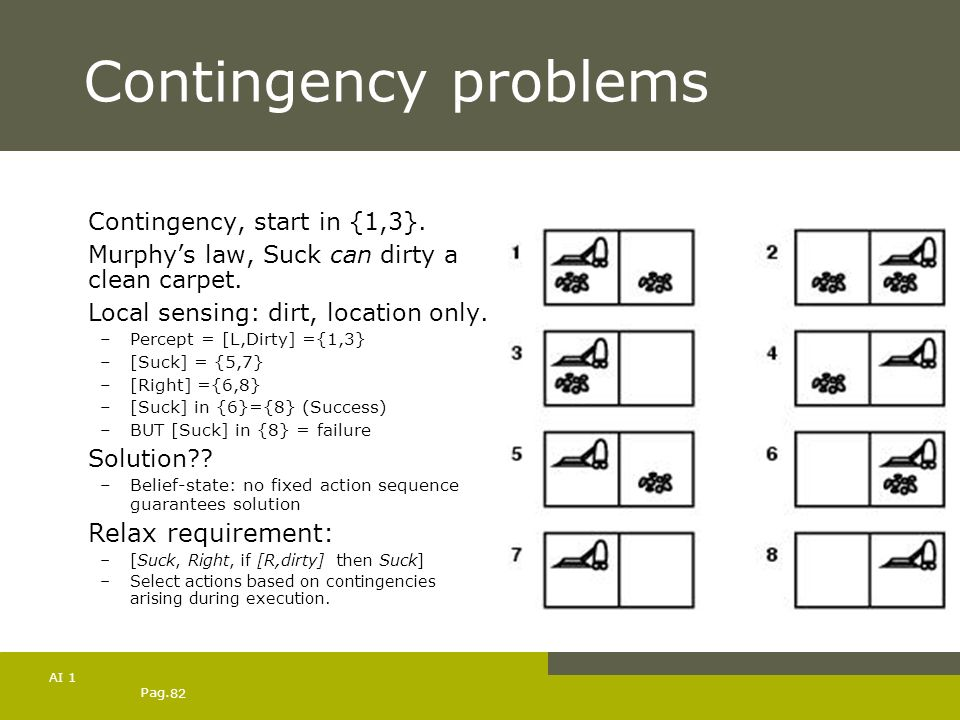 Contingency problems Relax requirement: Contingency, start in {1,3}.