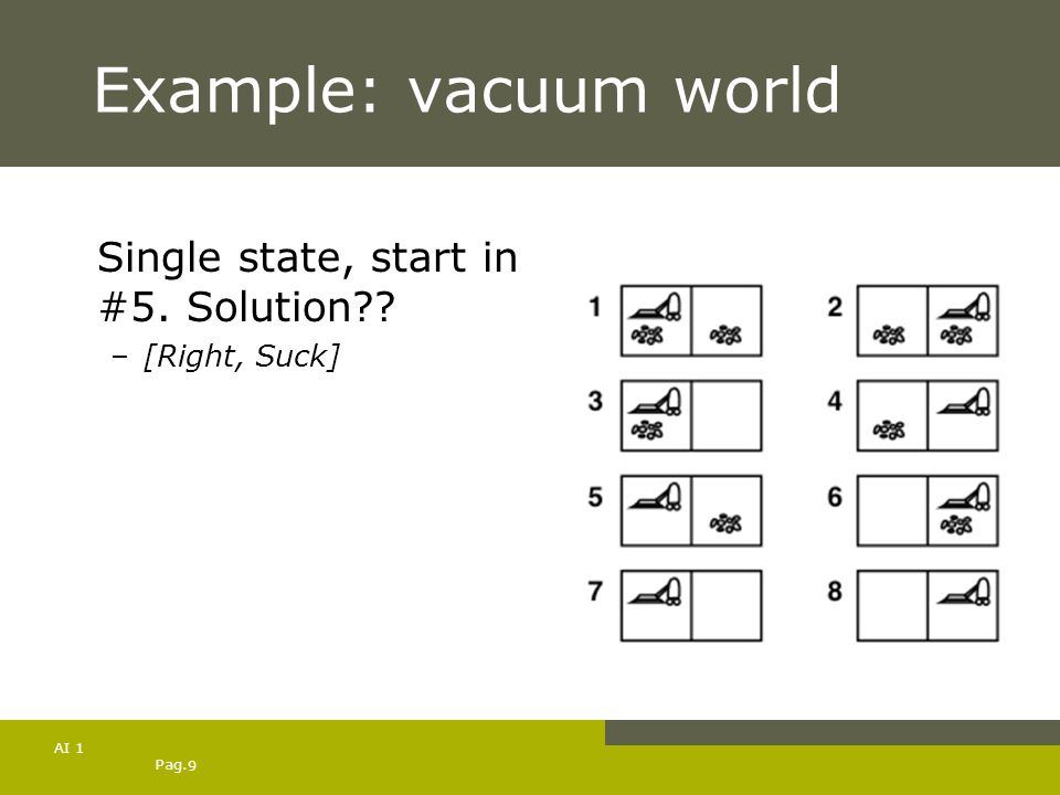 Example: vacuum world Single state, start in #5. Solution