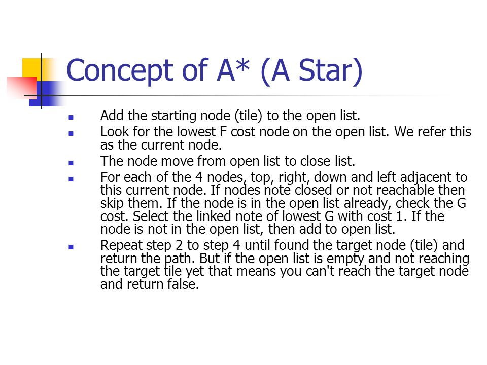 Concept of A* (A Star) Add the starting node (tile) to the open list.