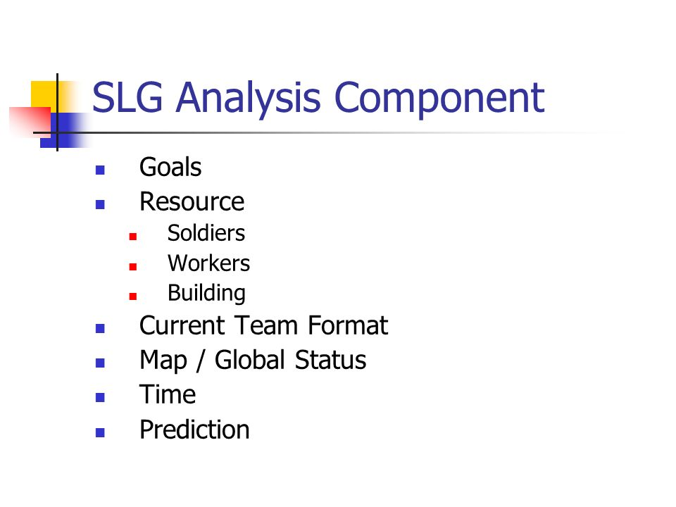SLG Analysis Component