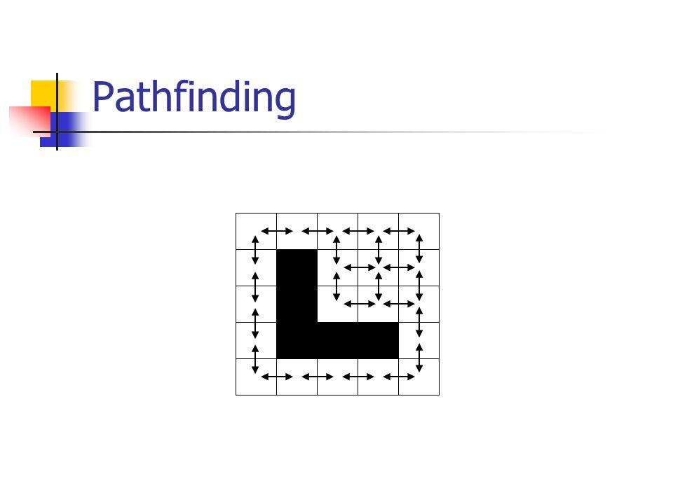 Pathfinding