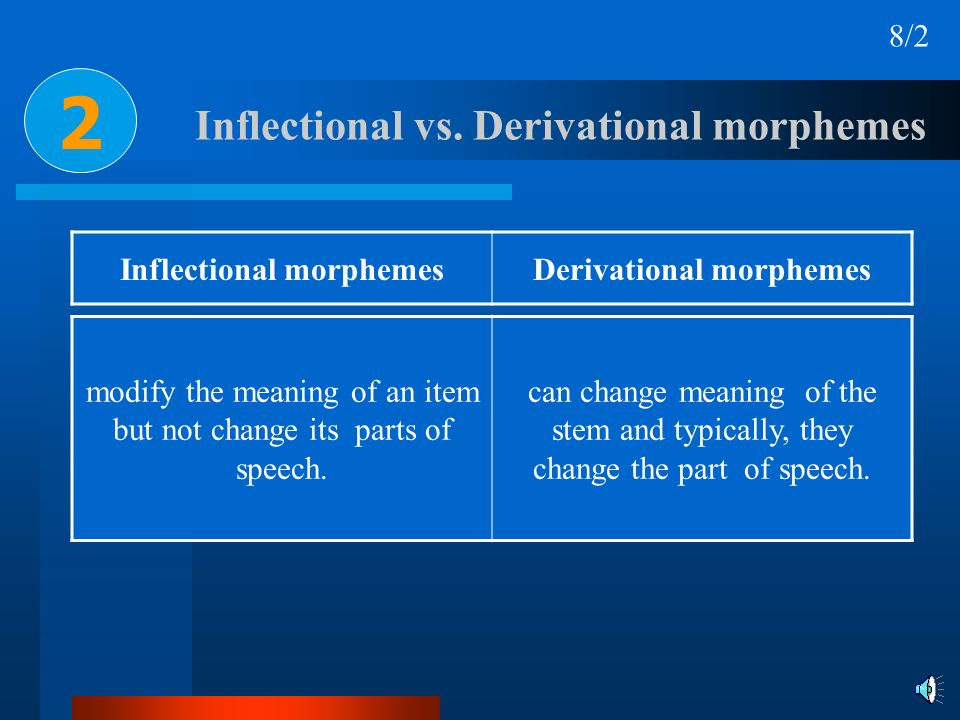 Inflectional vs. Derivational morphemes
