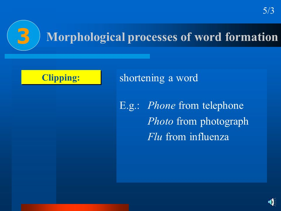 3 Morphological processes of word formation shortening a word