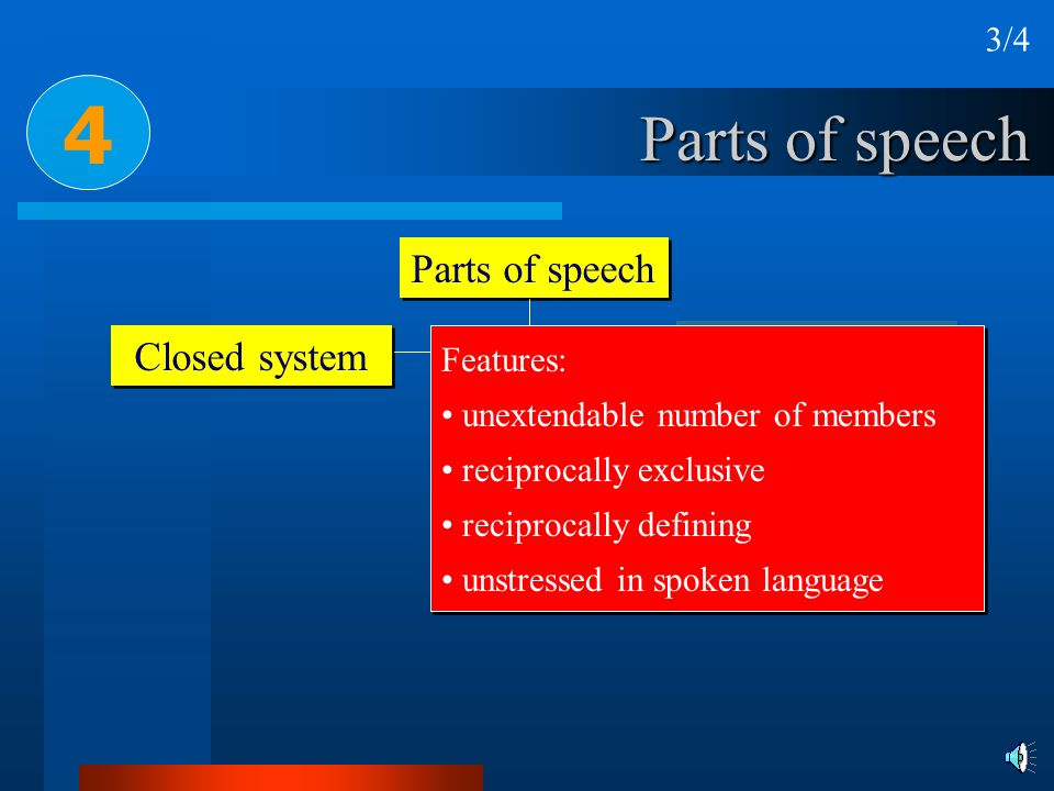 4 Parts of speech Parts of speech Open class Closed system 3/4
