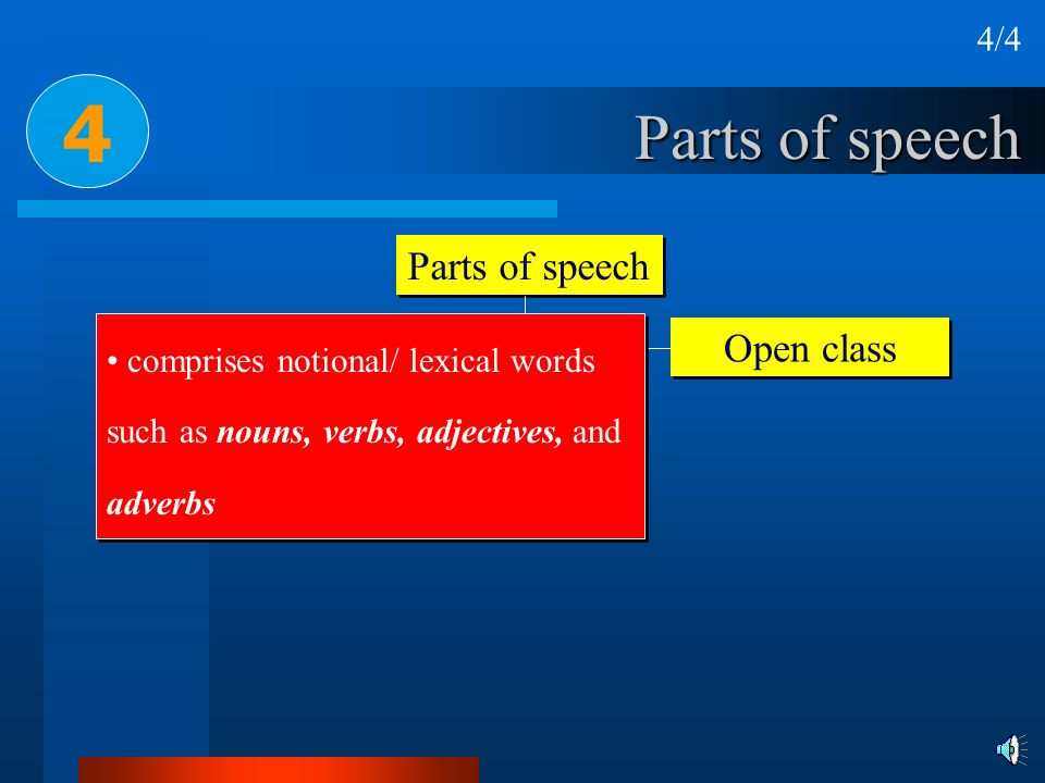 4 Parts of speech Parts of speech Open class Closed system 4/4