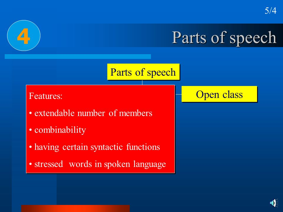 4 Parts of speech Parts of speech Open class Closed system 5/4