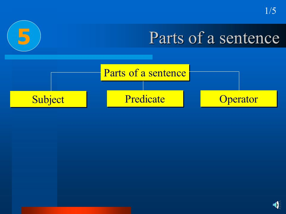 5 Parts of a sentence Parts of a sentence Subject Predicate Operator