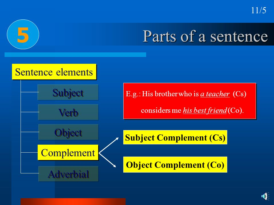 Object Complement (Co) Subject Complement (Cs)