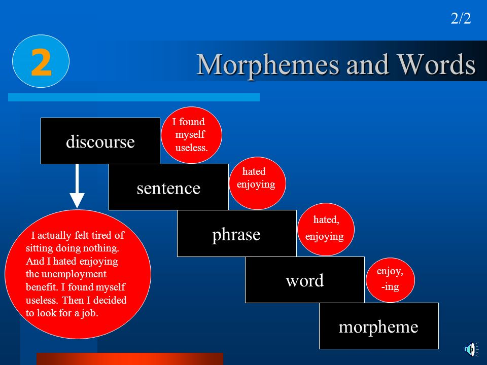 2 Morphemes and Words discourse sentence phrase word morpheme 2/2