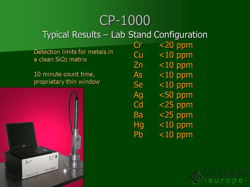 Typical Results – Lab Stand Configuration